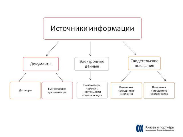 http://pravo.ru/store/doc/image/2016_12_14_preza_kitsing.jpg